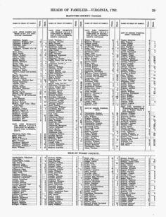 George Bingham Genealogy